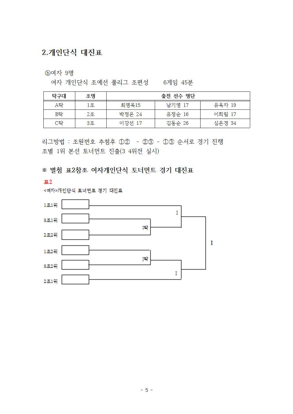 제1회  선농가족 탁구대회 대진표(1)005.jpg