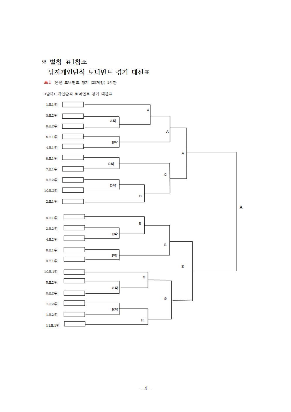 제1회  선농가족 탁구대회 대진표(1)004.jpg