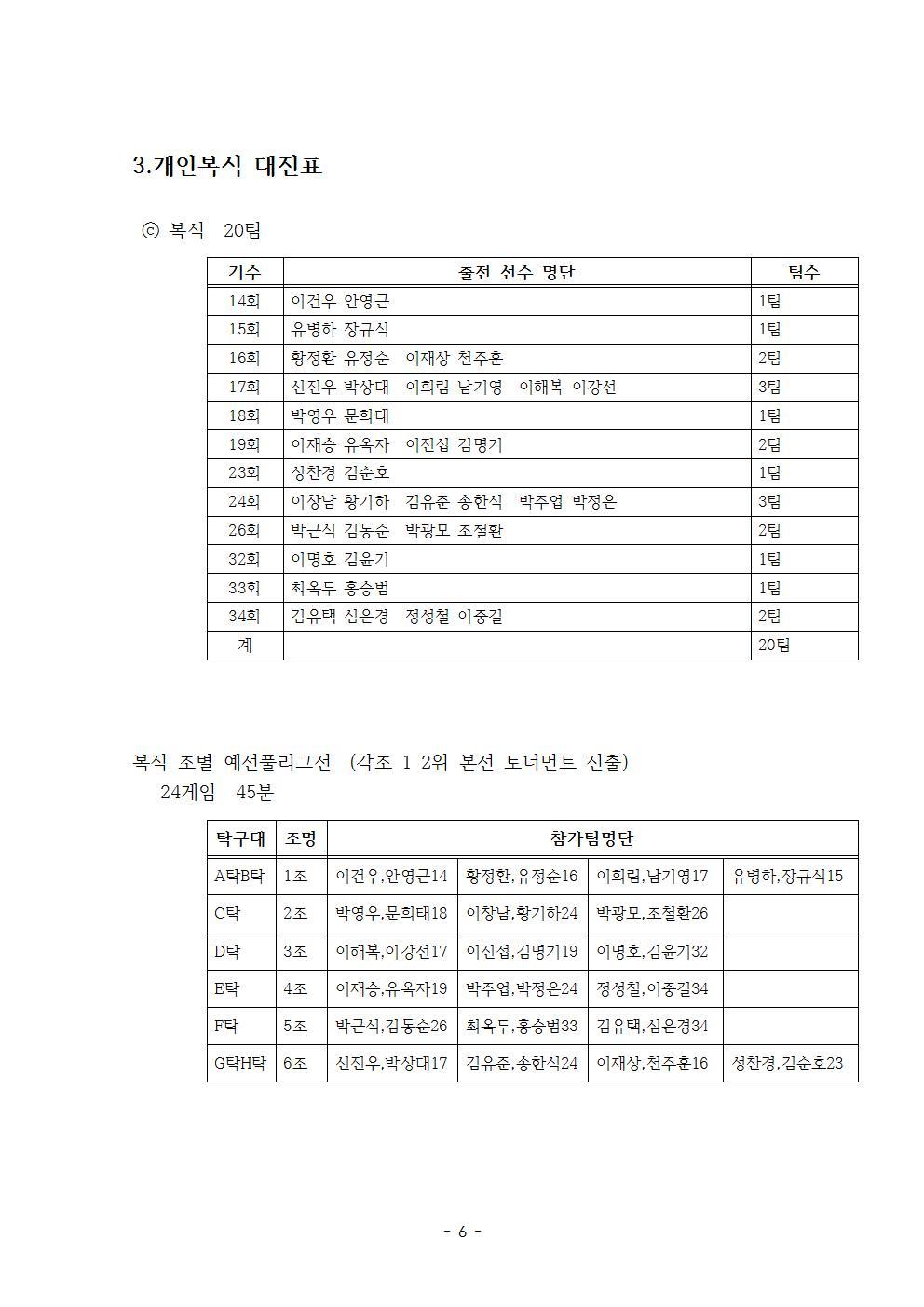 제1회  선농가족 탁구대회 대진표(1)006.jpg