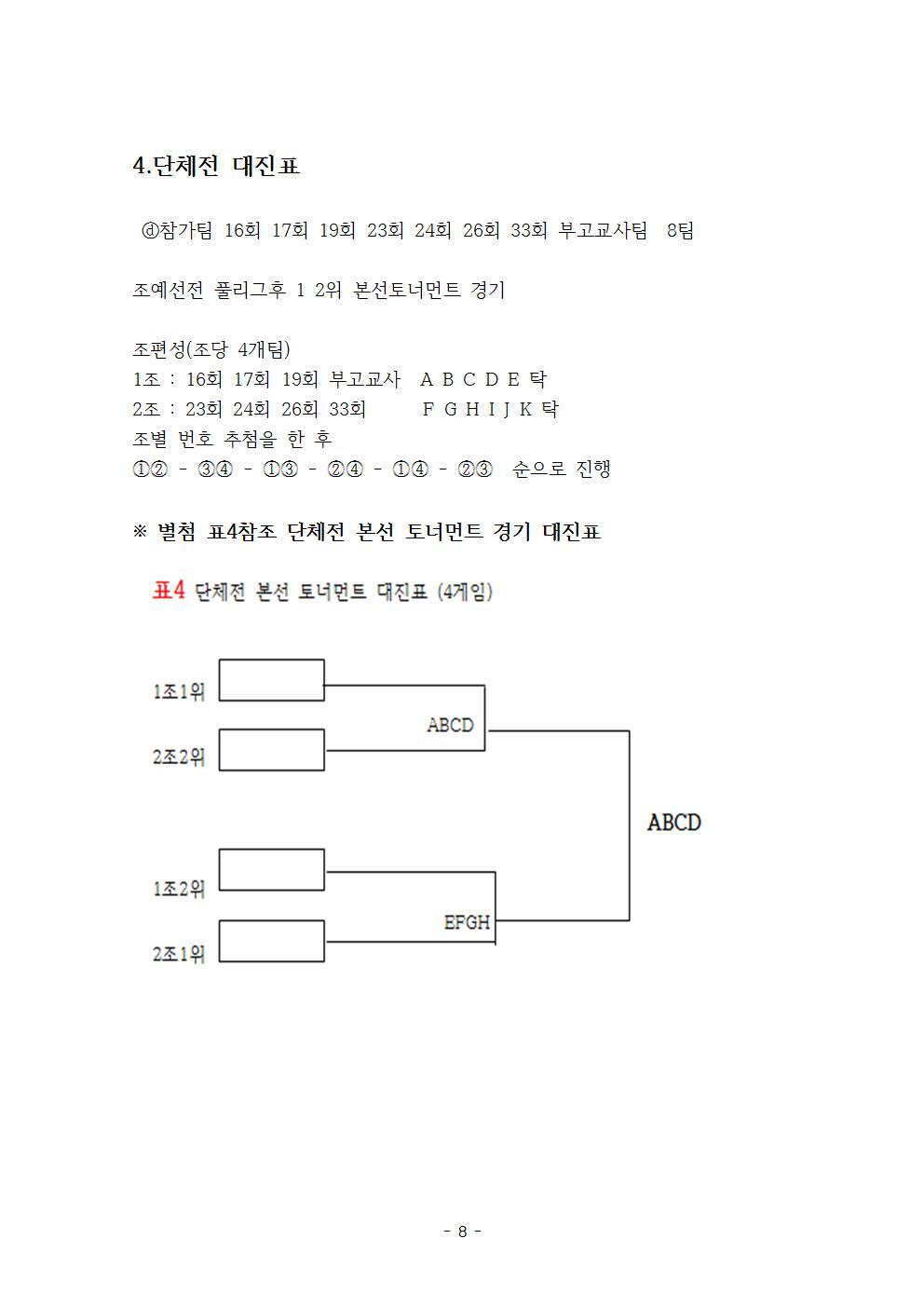 제1회  선농가족 탁구대회 대진표(1)008.jpg