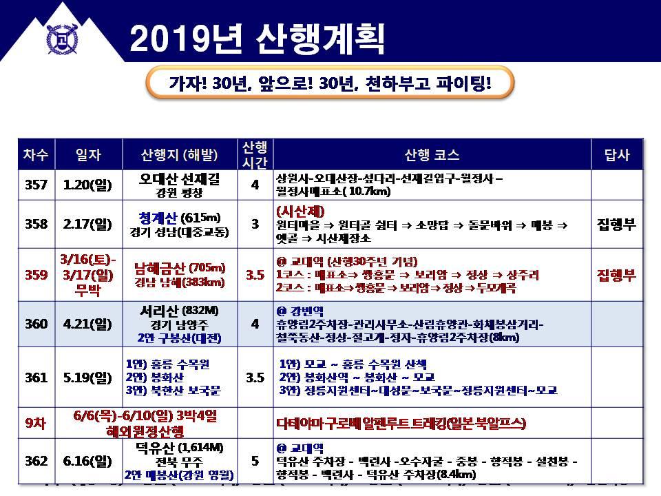 2019년총동문산악회초도이사회_0103.jpg