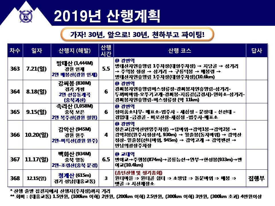 2019년총동문산악회초도이사회.jpg