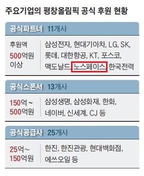 평창올림픽_후원기업_조선일보_20180210.JPG