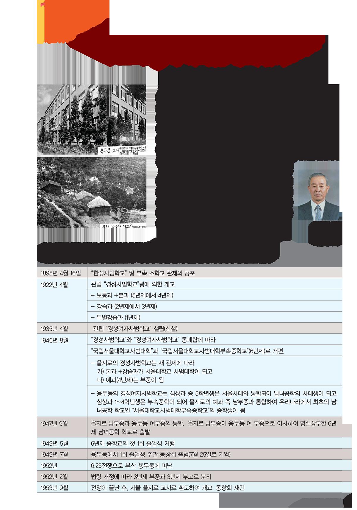 사대부고_제100호_홈피용(고)-15.png